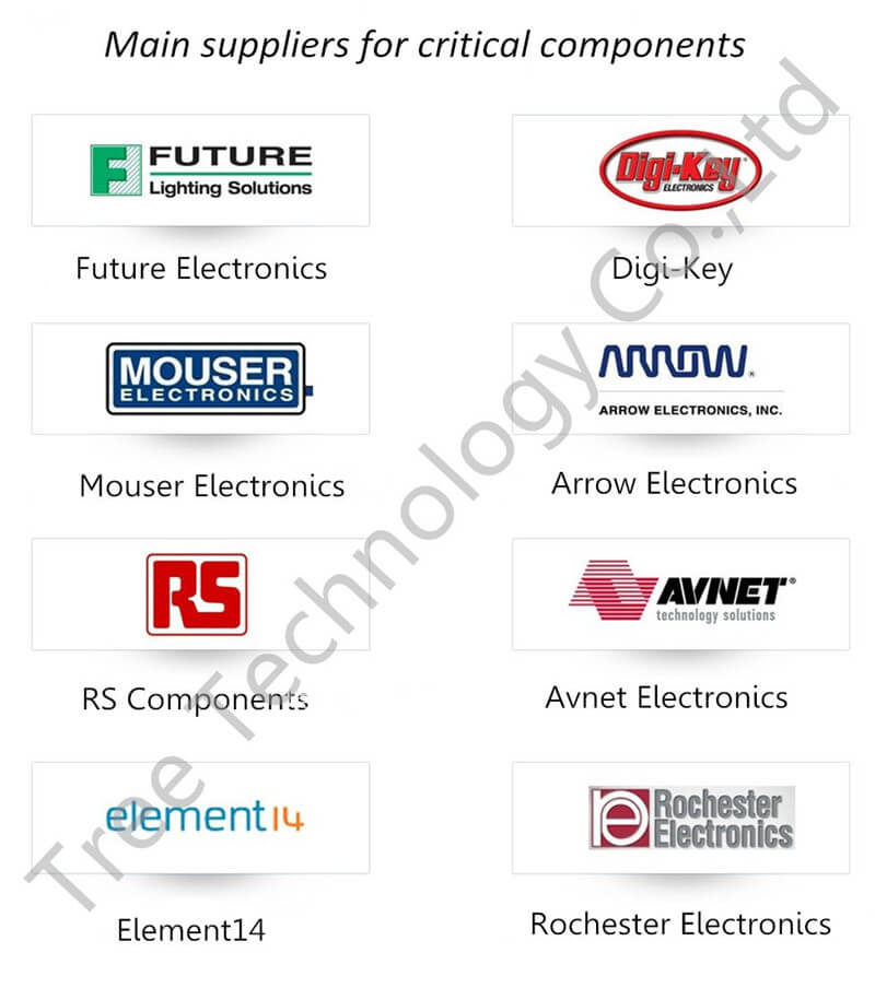 Flexible Printed Circuits supplier